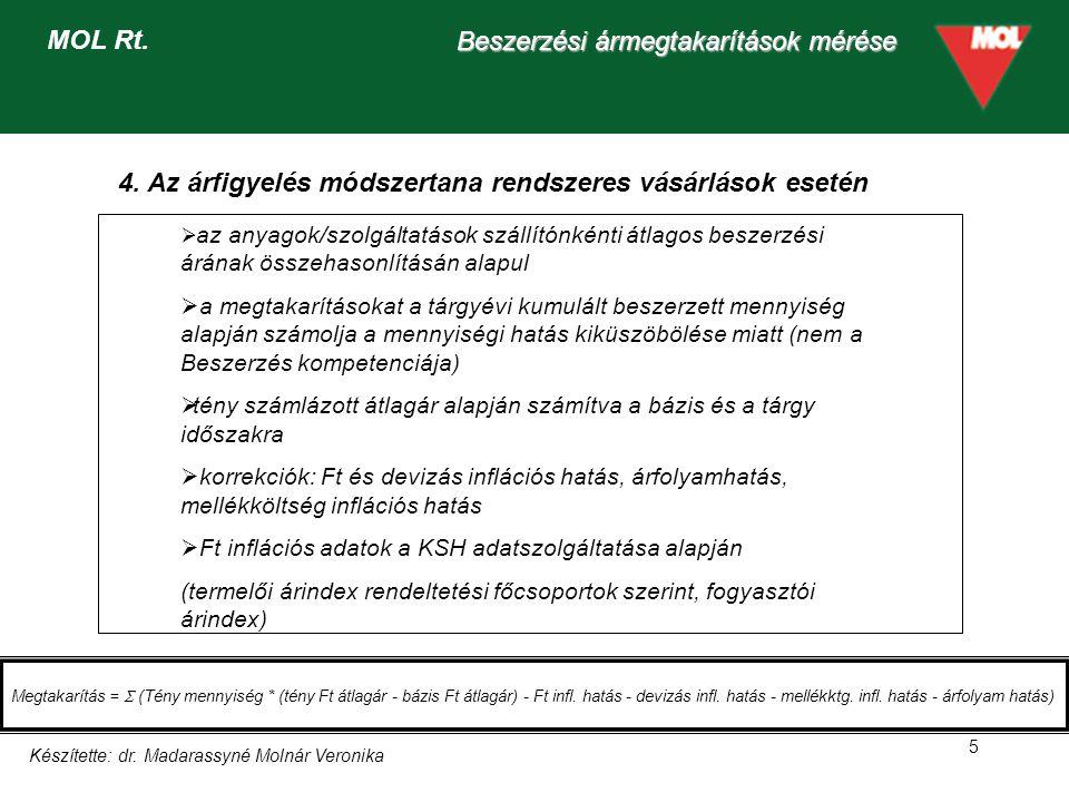 Beszerzési ármegtakarítások mérése MOL Rt.