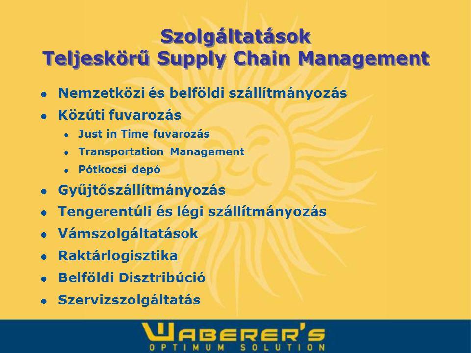 Szolgáltatások Teljeskörű Supply Chain Management