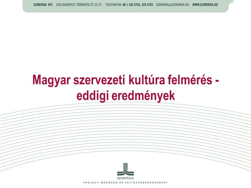 Magyar szervezeti kultúra felmérés -eddigi eredmények