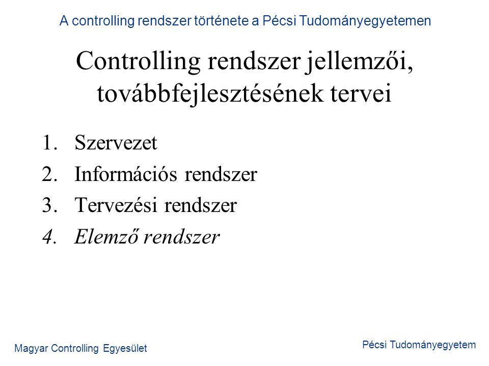 Controlling rendszer jellemzői, továbbfejlesztésének tervei