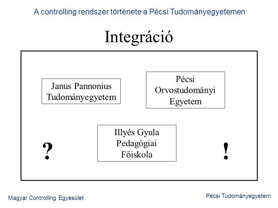 ! Integráció Pécsi Orvostudományi Egyetem