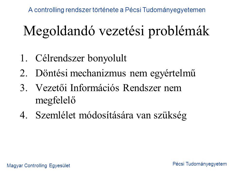 Megoldandó vezetési problémák