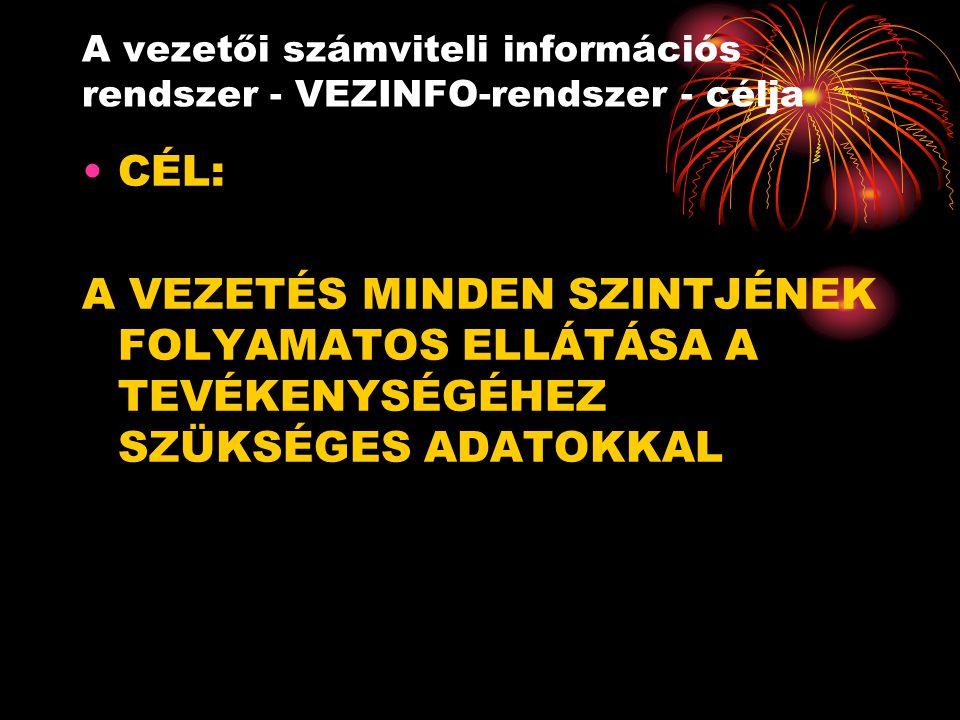 A vezetői számviteli információs rendszer - VEZINFO-rendszer - célja