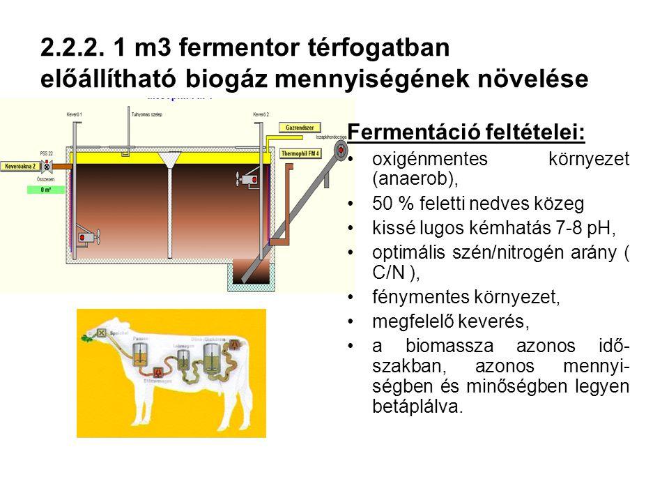 2. 2. 2. 1 m3 fermentor térfogatban