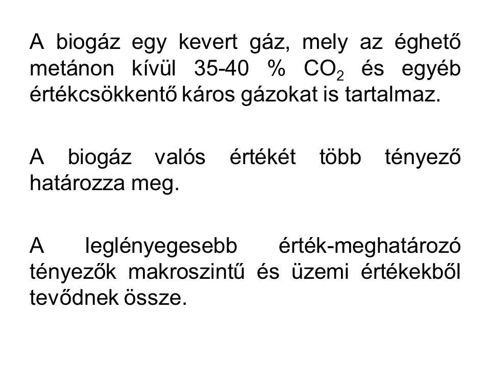 A biogáz egy kevert gáz, mely az éghető metánon kívül 35-40 % CO2 és egyéb értékcsökkentő káros gázokat is tartalmaz.