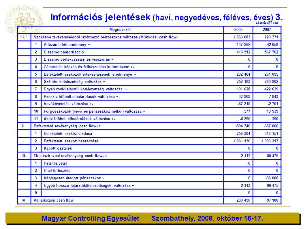 Információs jelentések (havi, negyedéves, féléves, éves) 3.