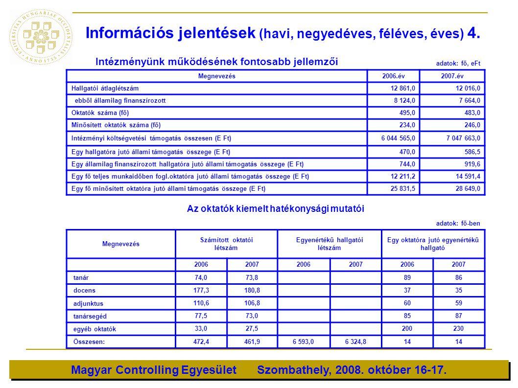 Információs jelentések (havi, negyedéves, féléves, éves) 4.