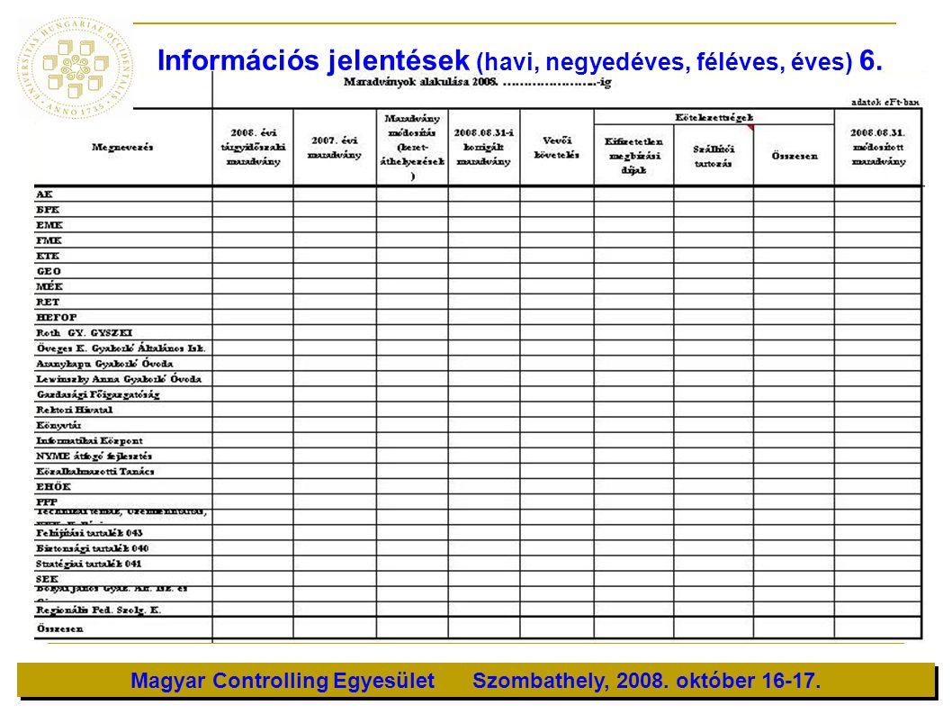 Információs jelentések (havi, negyedéves, féléves, éves) 6.
