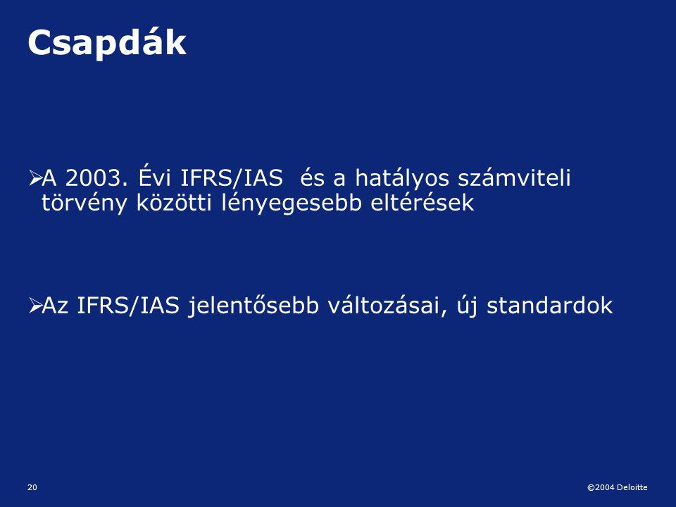 Csapdák A 2003. Évi IFRS/IAS és a hatályos számviteli törvény közötti lényegesebb eltérések.