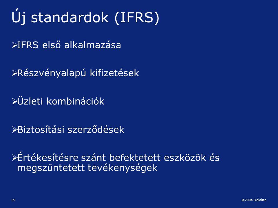 Új standardok (IFRS) IFRS első alkalmazása Részvényalapú kifizetések