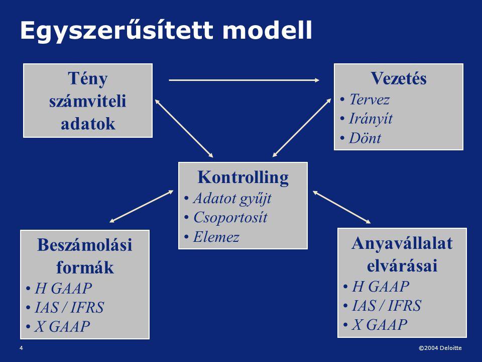 Egyszerűsített modell