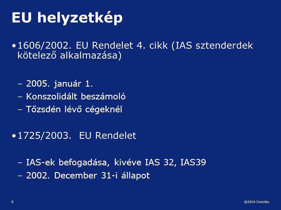 EU helyzetkép 1606/2002. EU Rendelet 4. cikk (IAS sztenderdek kötelező alkalmazása) 2005. január 1.