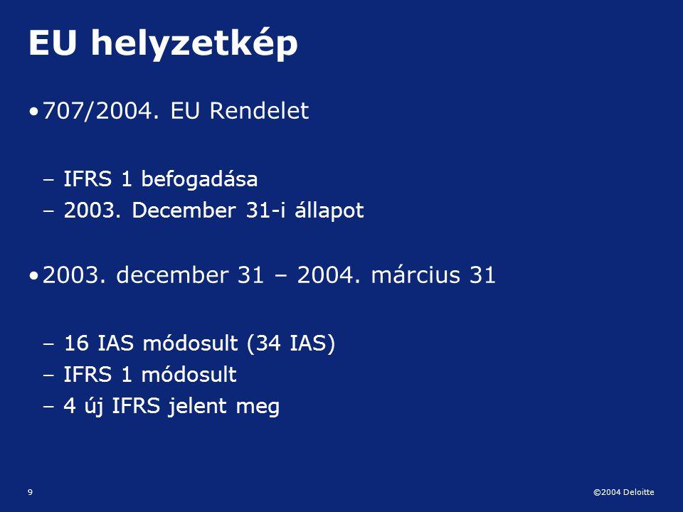 EU helyzetkép 707/2004. EU Rendelet