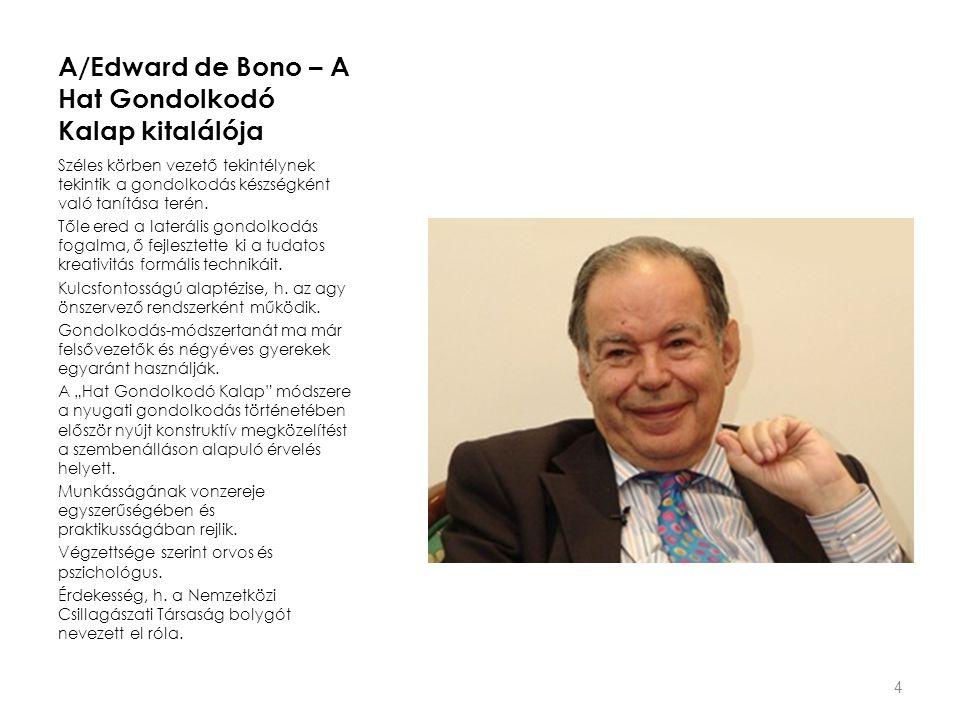 A/Edward de Bono – A Hat Gondolkodó Kalap kitalálója