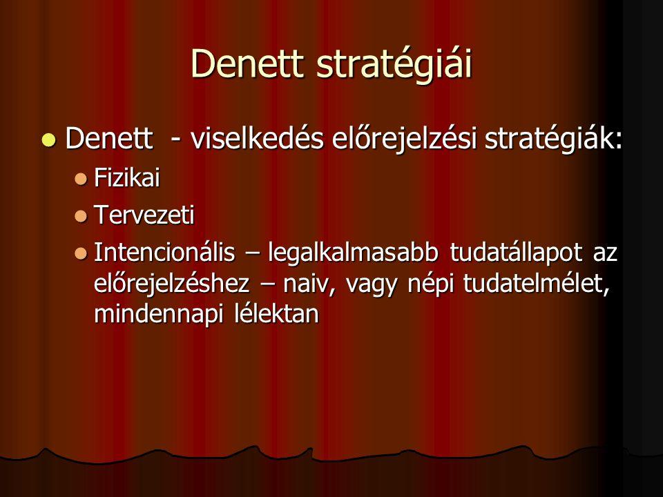 Denett stratégiái Denett - viselkedés előrejelzési stratégiák: Fizikai