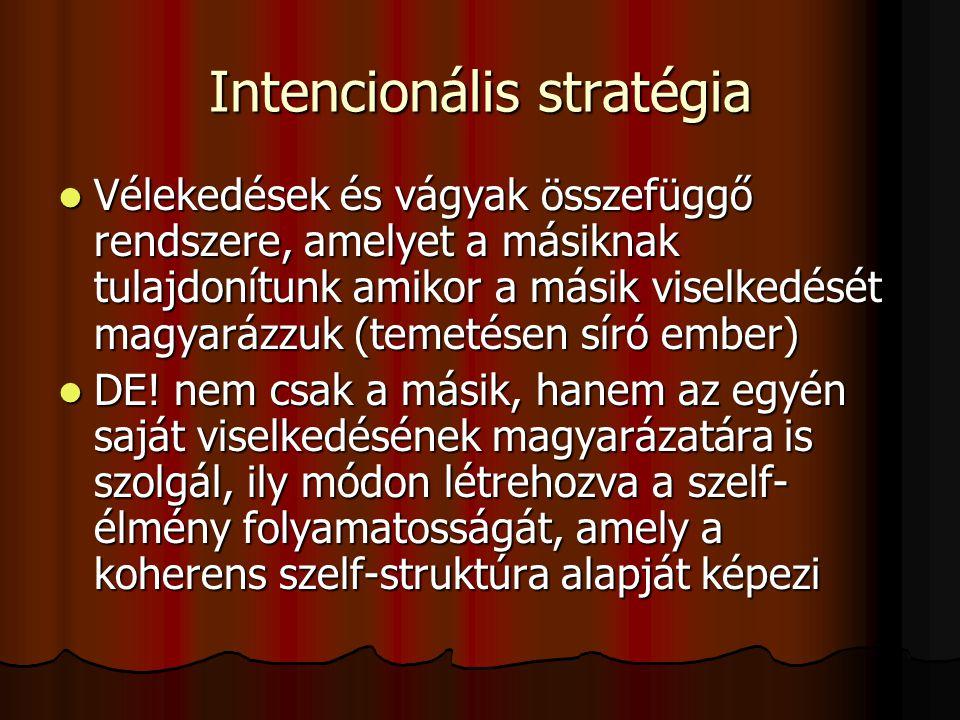 Intencionális stratégia