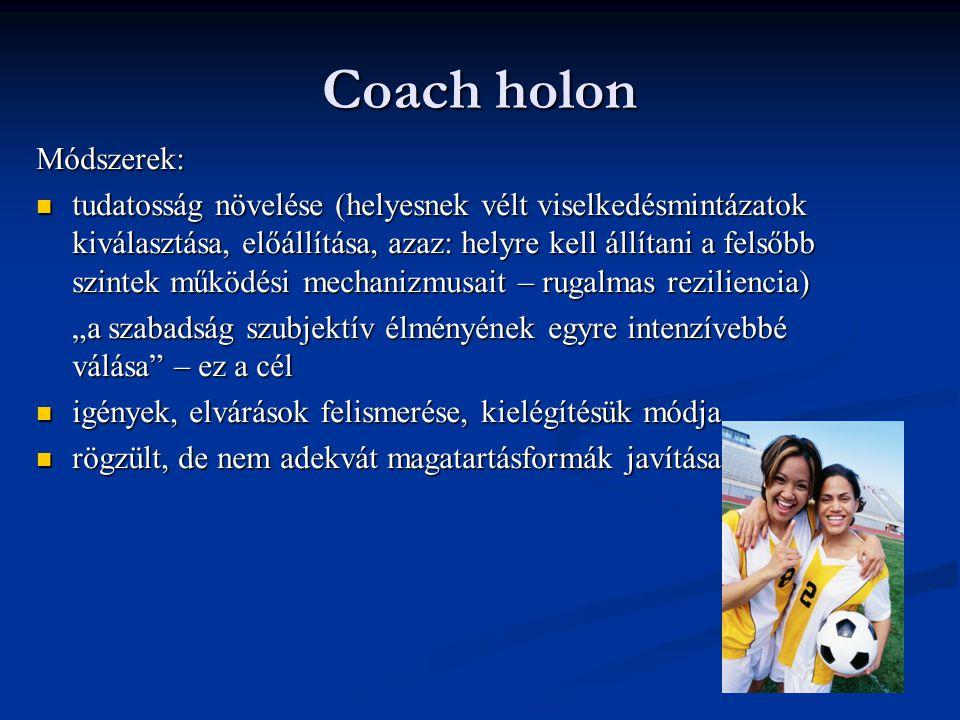 Coach holon Módszerek: