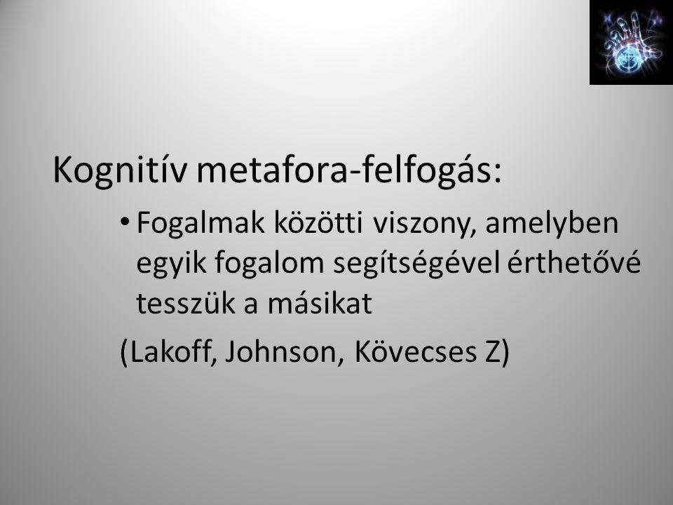 Kognitív metafora-felfogás: