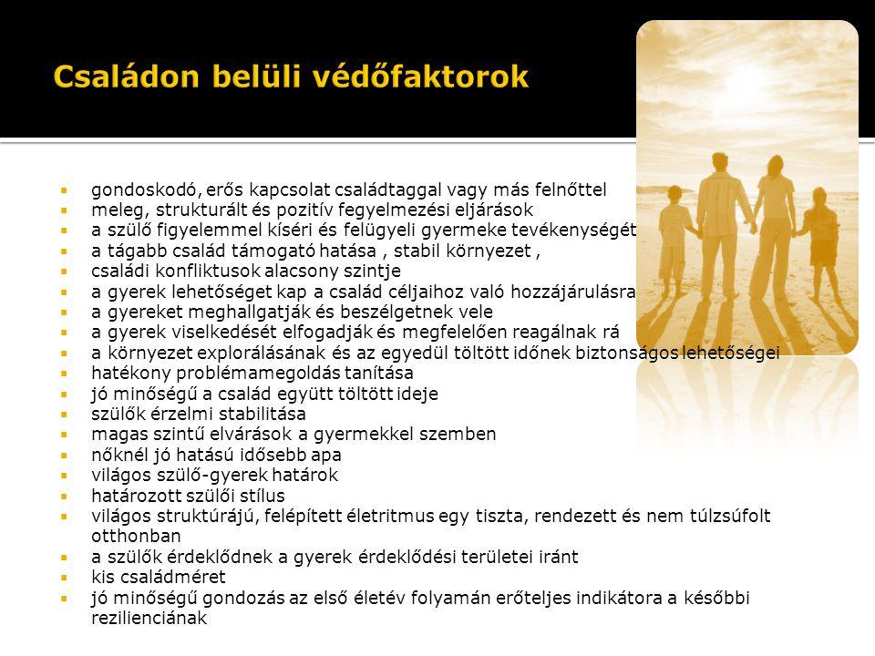 Családon belüli védőfaktorok