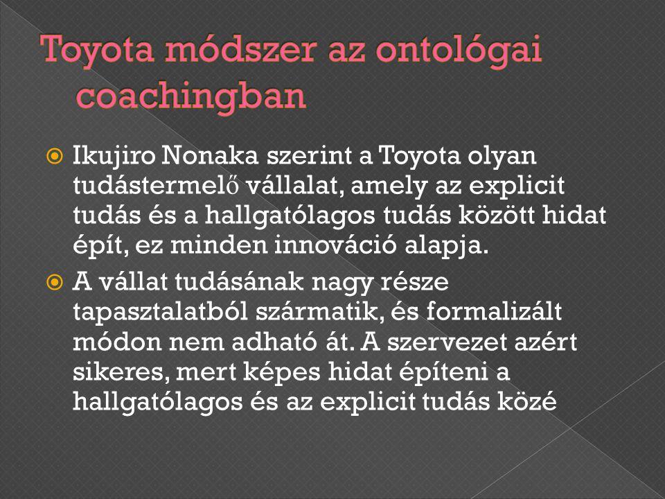 Toyota módszer az ontológai coachingban