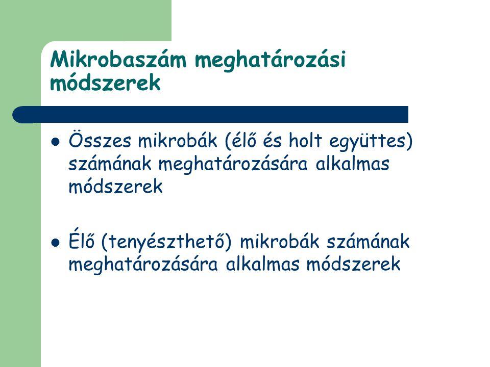 Mikrobaszám meghatározási módszerek