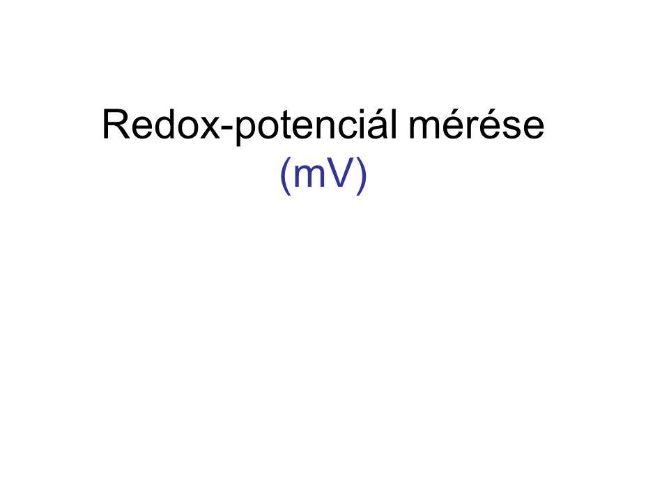 Redox-potenciál mérése (mV)
