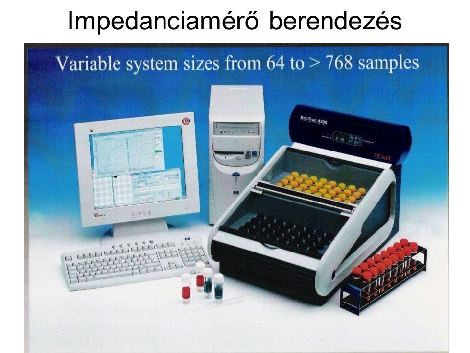 Impedanciamérő berendezés
