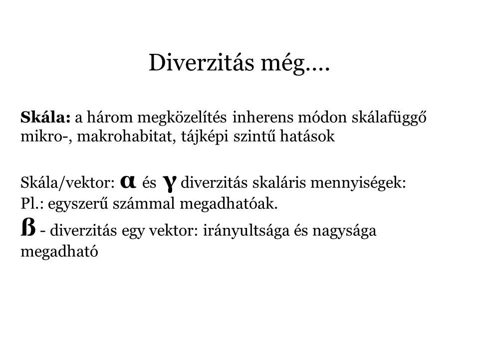 ß - diverzitás egy vektor: irányultsága és nagysága megadható