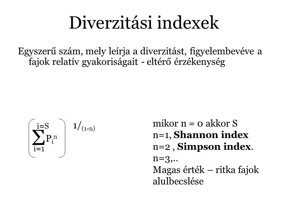 Diverzitási indexek Egyszerű szám, mely leírja a diverzitást, figyelembevéve a fajok relatív gyakoriságait - eltérő érzékenység.