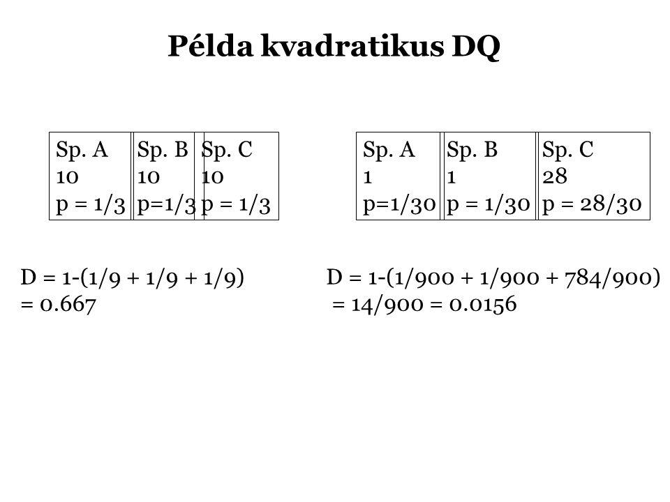 Példa kvadratikus DQ Sp. A 10 p = 1/3 Sp. B 10 p=1/3 Sp. C 10 p = 1/3