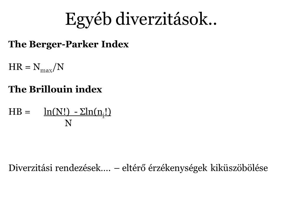 Egyéb diverzitások.. The Berger-Parker Index HR = Nmax/N