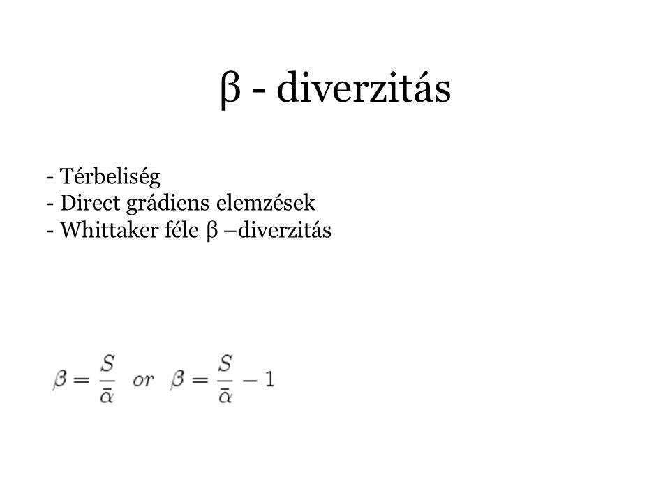 β - diverzitás - Térbeliség - Direct grádiens elemzések