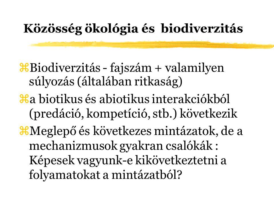 Közösség ökológia és biodiverzitás