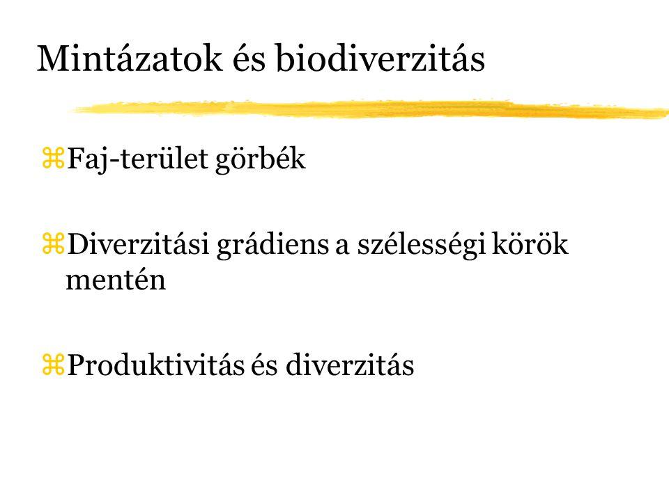 Mintázatok és biodiverzitás
