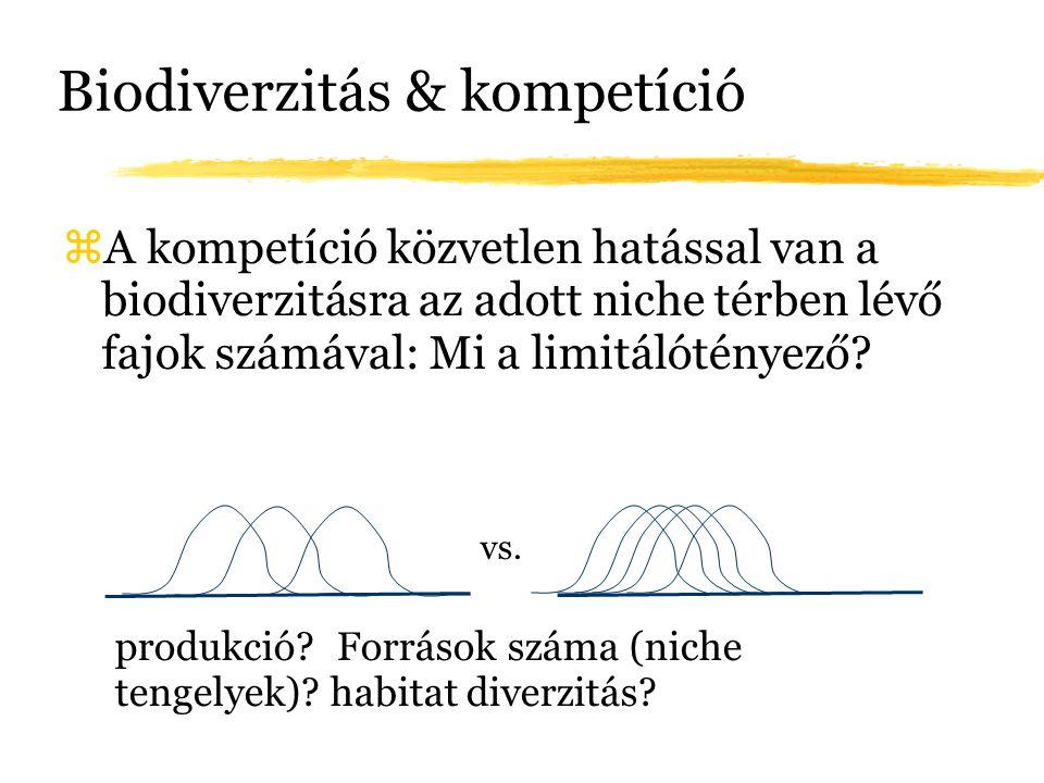 Biodiverzitás & kompetíció