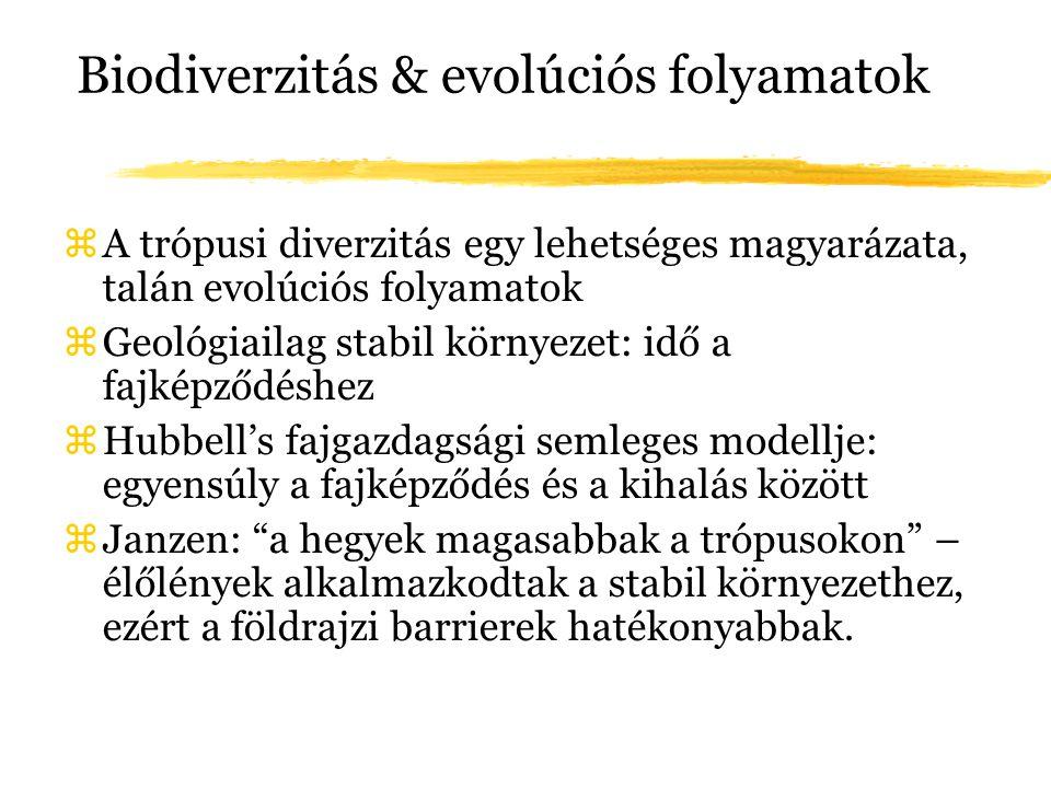 Biodiverzitás & evolúciós folyamatok