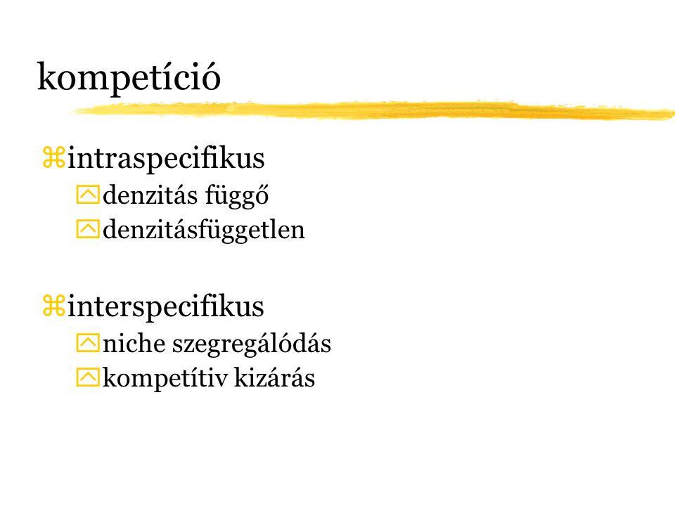 kompetíció intraspecifikus interspecifikus denzitás függő