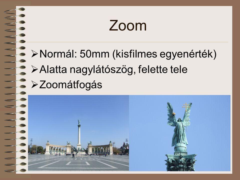 Zoom Normál: 50mm (kisfilmes egyenérték)