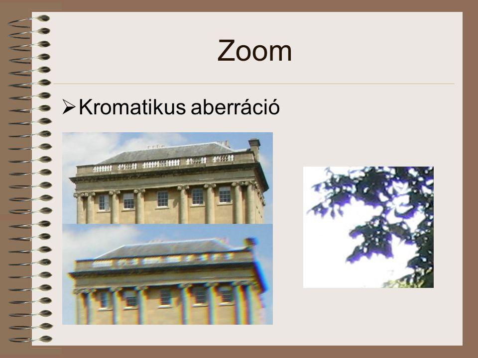 Zoom Kromatikus aberráció