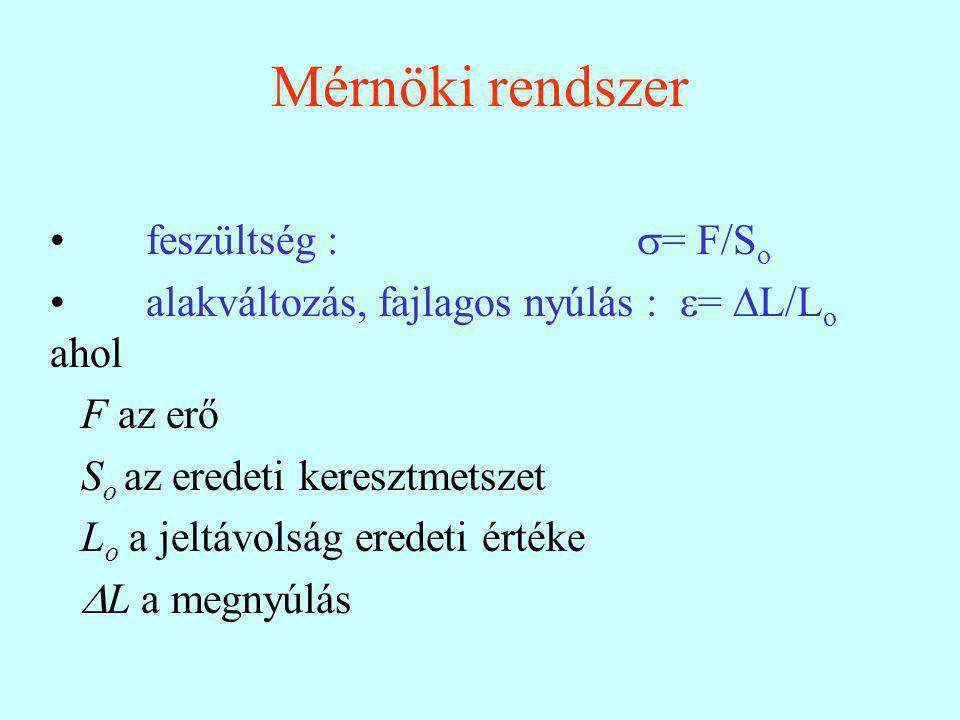 Mérnöki rendszer feszültség : = F/So