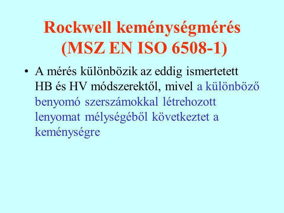 Rockwell keménységmérés (MSZ EN ISO 6508-1)