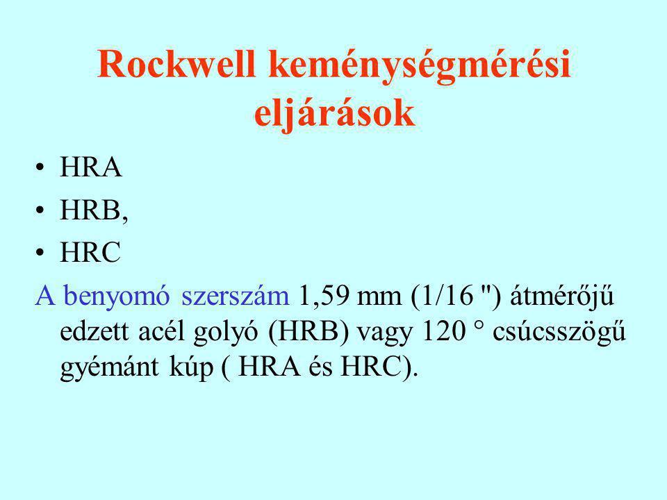 Rockwell keménységmérési eljárások