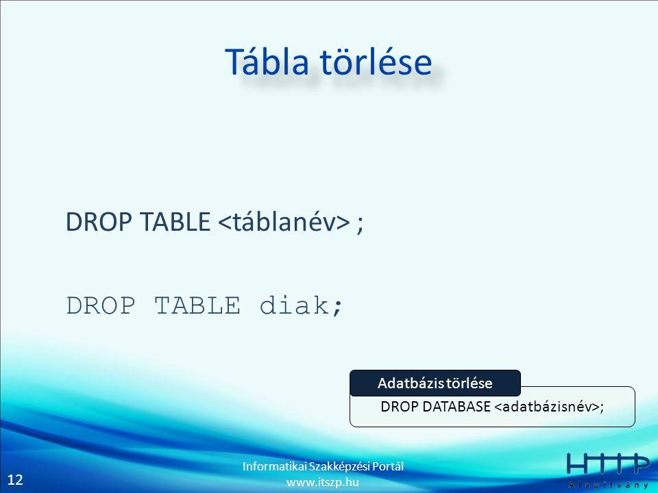 DROP DATABASE <adatbázisnév>;