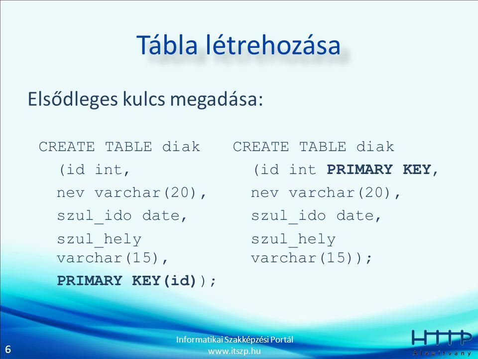 Tábla létrehozása Elsődleges kulcs megadása: CREATE TABLE diak
