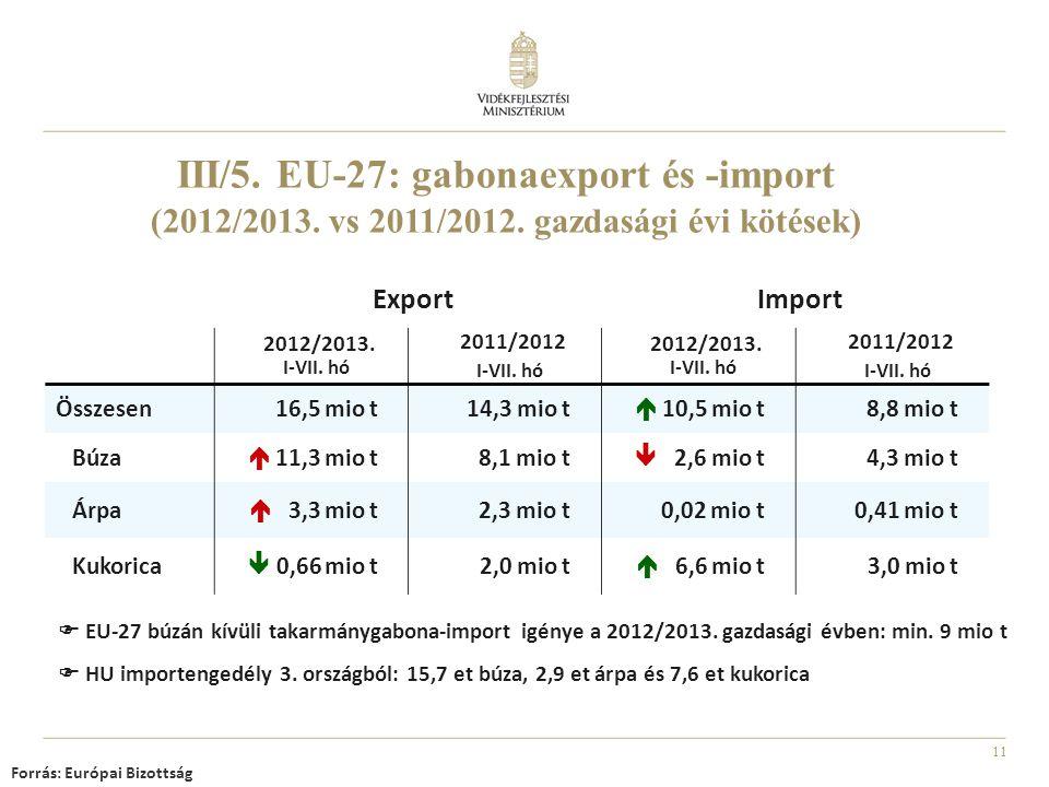 III/5. EU-27: gabonaexport és -import (2012/2013. vs 2011/2012