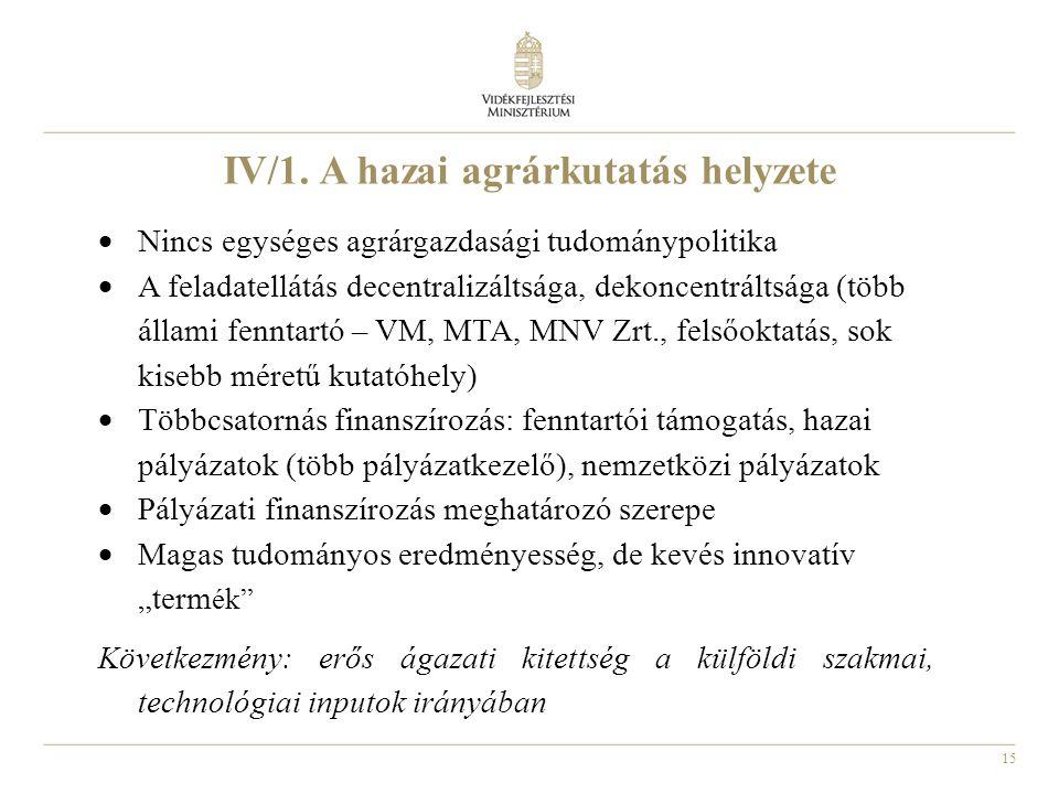 IV/1. A hazai agrárkutatás helyzete