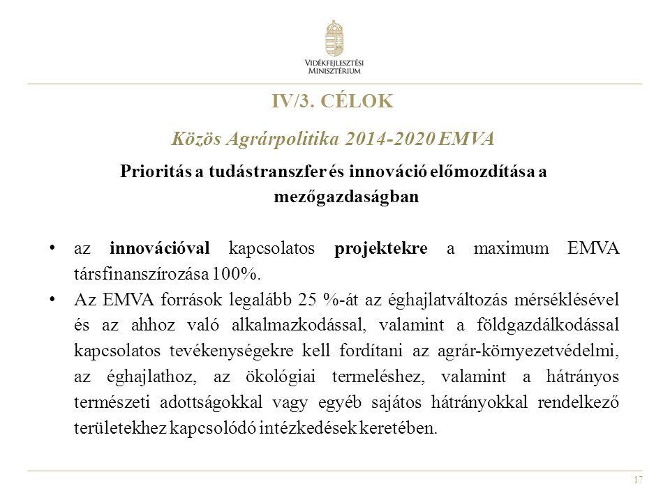 IV/3. CÉLOK Közös Agrárpolitika 2014-2020 EMVA