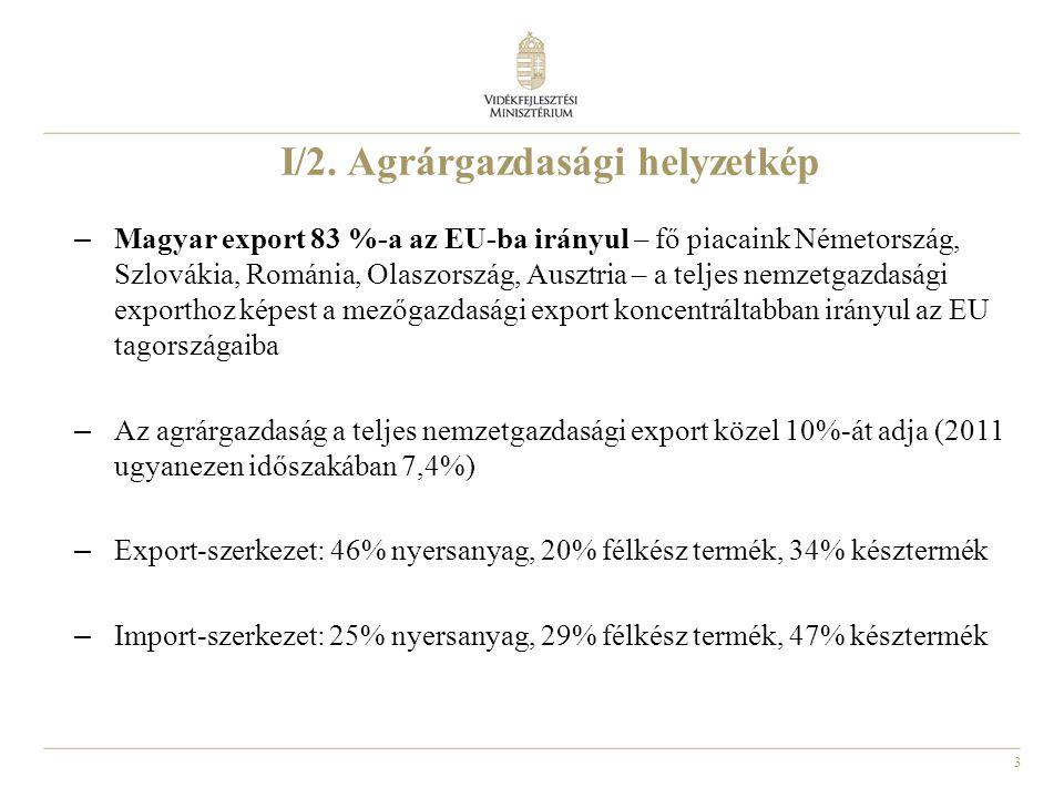 I/2. Agrárgazdasági helyzetkép