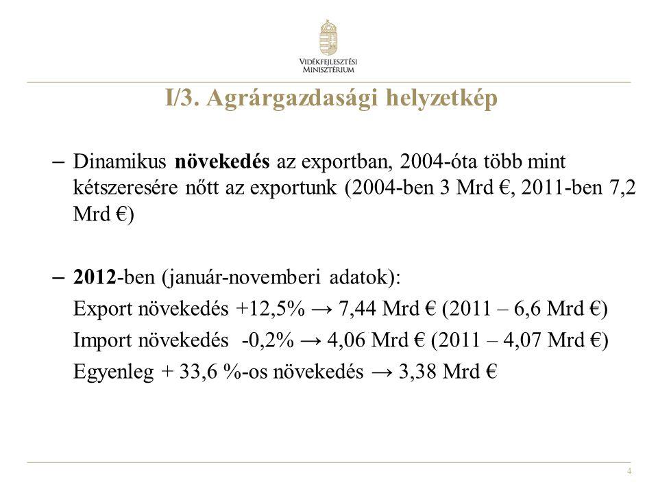 I/3. Agrárgazdasági helyzetkép