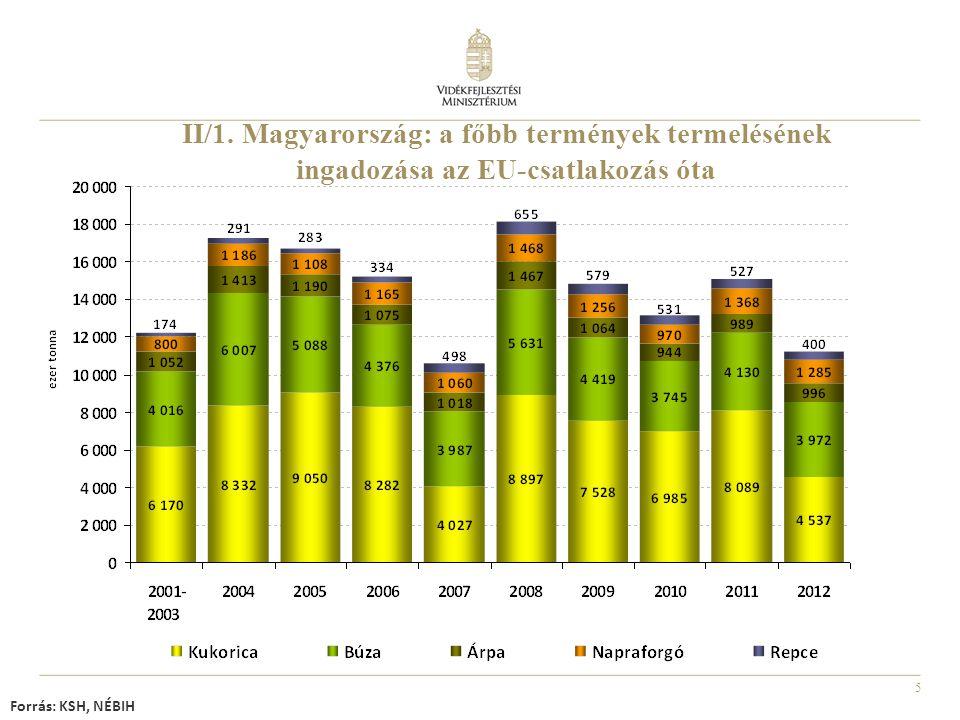 II/1. Magyarország: a főbb termények termelésének